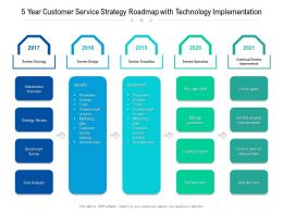 5 Year Customer Service Strategy Roadmap With Technology Implementation