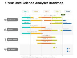 5 Year Data Science Analytics Roadmap