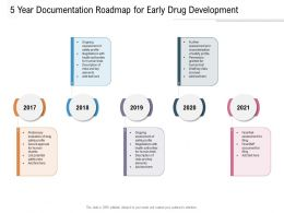 5 Year Documentation Roadmap For Early Drug Development