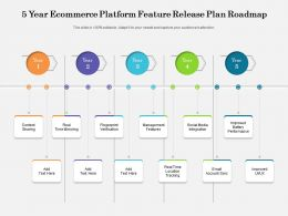 5 Year Ecommerce Platform Feature Release Plan Roadmap