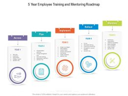 5 Year Employee Training And Mentoring Roadmap