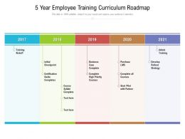 5 Year Employee Training Curriculum Roadmap