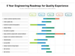 5 Year Engineering Roadmap For Quality Experience
