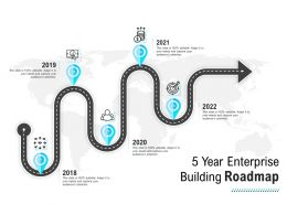 5 Year Enterprise Building Roadmap