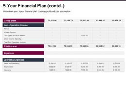 5 Year Financial Plan Contd Operation Income Ppt Powerpoint Visual Aids Styles