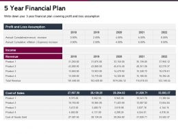 5 Year Financial Plan Cumulative Inflation Ppt Powerpoint Presentation Templates