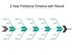 5 Year Fishbone Timeline With Result
