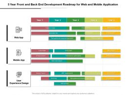 5 Year Front And Back End Development Roadmap For Web And Mobile Application