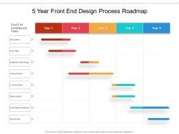 5 Year Front End Design Process Roadmap
