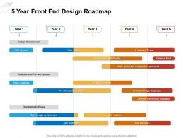 5 Year Front End Design Roadmap