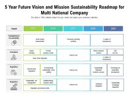 5 Year Future Vision And Mission Sustainability Roadmap For Multi National Company
