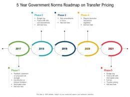 5 Year Government Norms Roadmap On Transfer Pricing