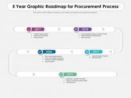 5 Year Graphic Roadmap For Procurement Process