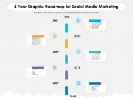 5 Year Graphic Roadmap For Social Media Marketing