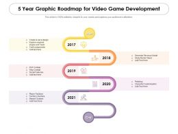 5 Year Graphic Roadmap For Video Game Development