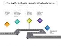 5 Year Graphics Roadmap For Automation Integration At Workspace