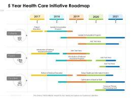 5 Year Health Care Initiative Roadmap