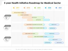 5 Year Health Initiative Roadmap For Medical Sector