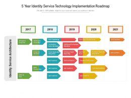 5 Year Identity Service Technology Implementation Roadmap