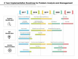 5 Year Implementation Roadmap For Problem Analysis And Management