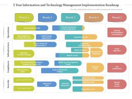 5 Year Information And Technology Management Implementation Roadmap