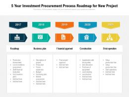 5 Year Investment Procurement Process Roadmap For New Project