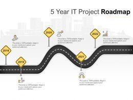 5 Year IT Project Roadmap