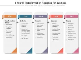 5 Year IT Transformation Roadmap For Business