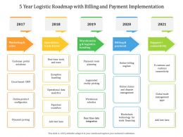 5 Year Logistic Roadmap With Billing And Payment Implementation