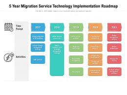 5 Year Migration Service Technology Implementation Roadmap