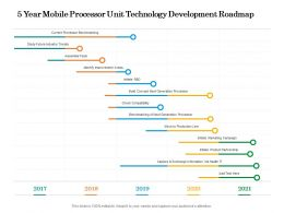 5 Year Mobile Processor Unit Technology Development Roadmap