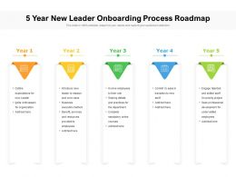 5 Year New Leader Onboarding Process Roadmap