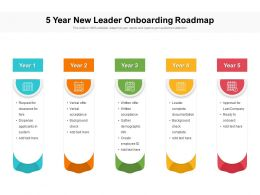 5 Year New Leader Onboarding Roadmap