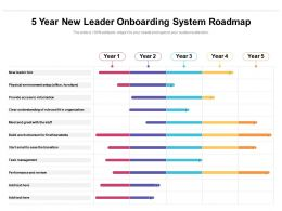 5 Year New Leader Onboarding System Roadmap