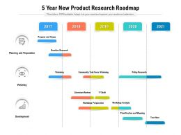 5 Year New Product Research Roadmap