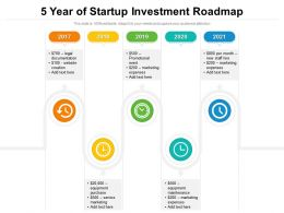 5 Year Of Startup Investment Roadmap