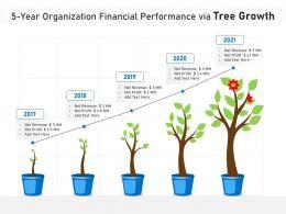 5 Year Organization Financial Performance Via Tree Growth