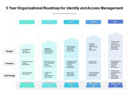 5 Year Organizational Roadmap For Identity And Access Management