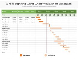 5 Year Planning Gantt Chart With Business Expansion