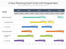5 Year Planning Gantt Chart With Progress Bars