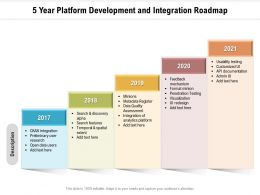 5 Year Platform Development And Integration Roadmap