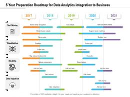 5 Year Preparation Roadmap For Data Analytics Integration To Business