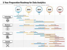 5 Year Preparation Roadmap For Data Analytics