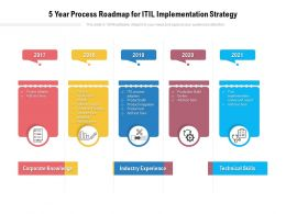 5 Year Process Roadmap For ITIL Implementation Strategy