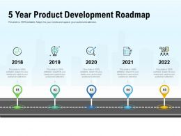 5 Year Product Development Roadmap