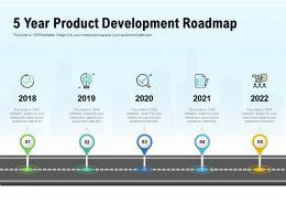 5 Year Product Development Roadmap