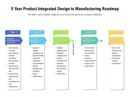 5 Year Product Integrated Design To Manufacturing Roadmap