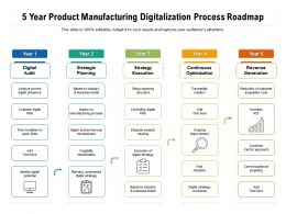 5 Year Product Manufacturing Digitalization Process Roadmap