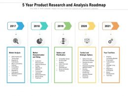5 Year Product Research And Analysis Roadmap