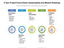 5 Year Project Future Vision Sustainability And Mission Roadmap